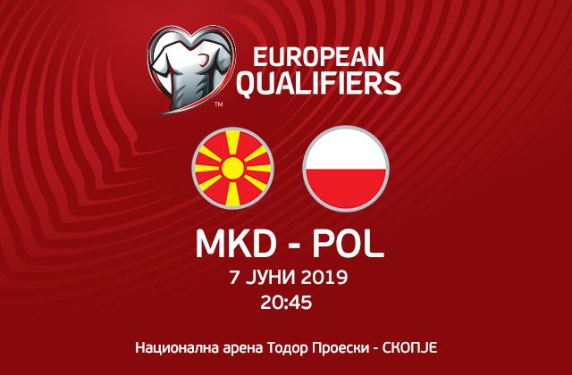 Македонија – Полска